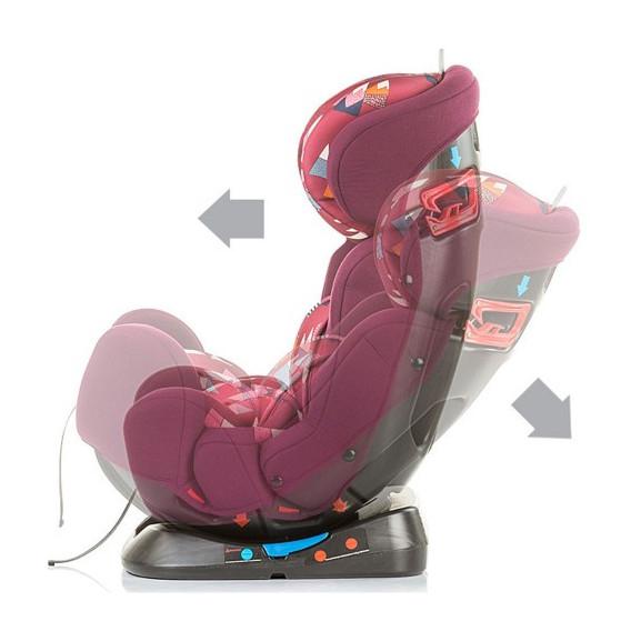 Стол за кола 4в1 0-36 кг. Chipolino 33956 4