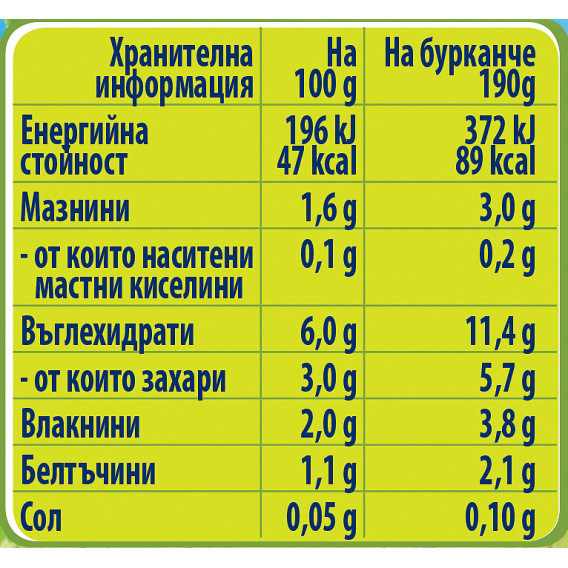 Пюре Крем супа от морков и тиква с елда Nestle Gerber, 7+ месеца, бурканче 190 гр. Nestle 73153 3